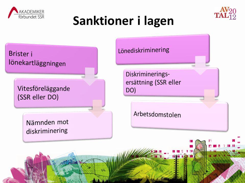 Samverkan 1 § Arbetsgivare och arbetstagare ska samverka om aktiva åtgärder …(DiskL Kap.