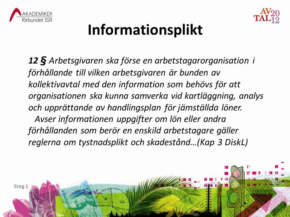 Informationsplikt Steg 1 12 § Arbetsgivaren ska förse en arbetstagarorganisation i förhållande till vilken arbetsgivaren är bunden av kollektivavtal m