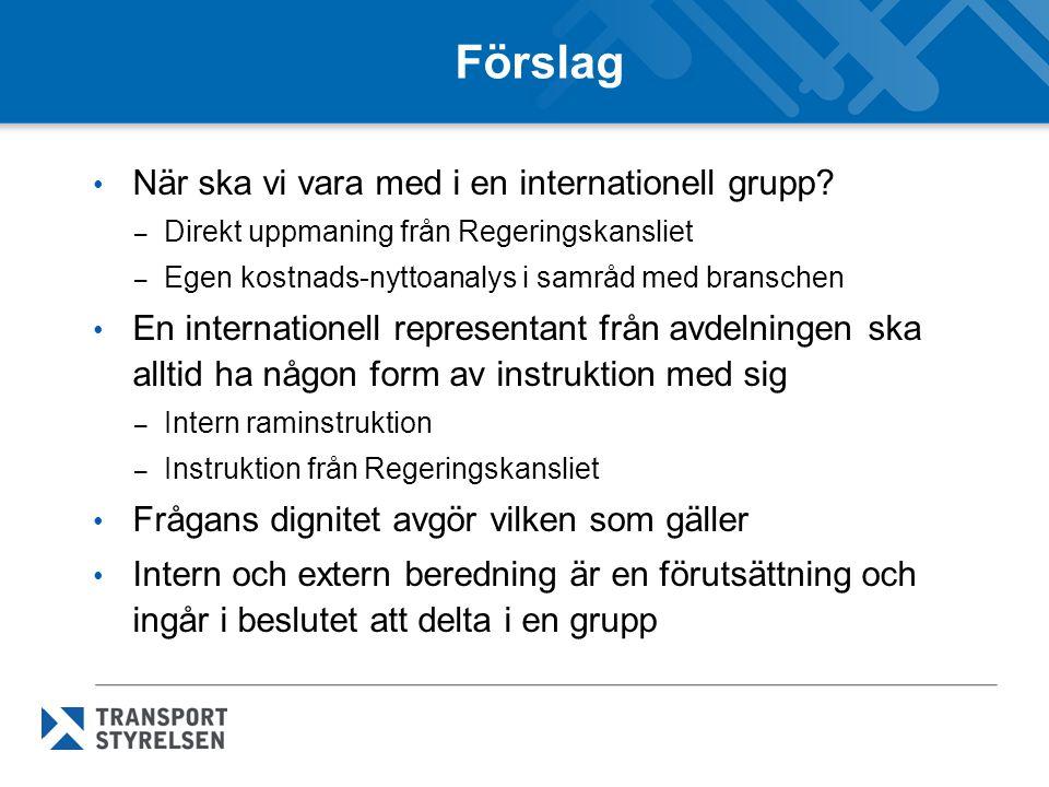 Förslag • När ska vi vara med i en internationell grupp? – Direkt uppmaning från Regeringskansliet – Egen kostnads-nyttoanalys i samråd med branschen