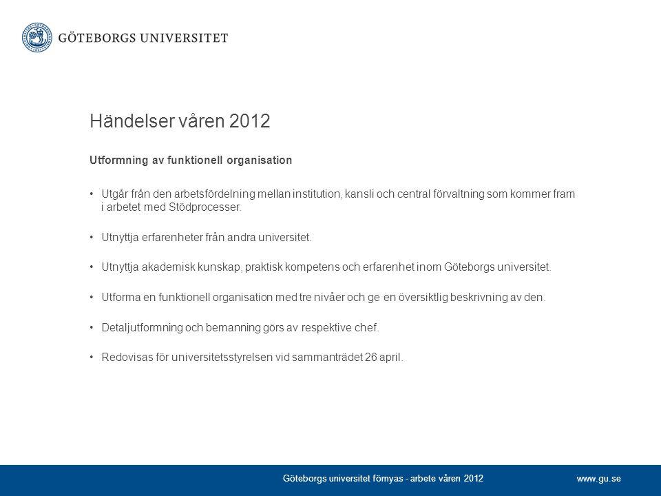 www.gu.se Händelser våren 2012 Utformning av funktionell organisation •Utgår från den arbetsfördelning mellan institution, kansli och central förvaltn