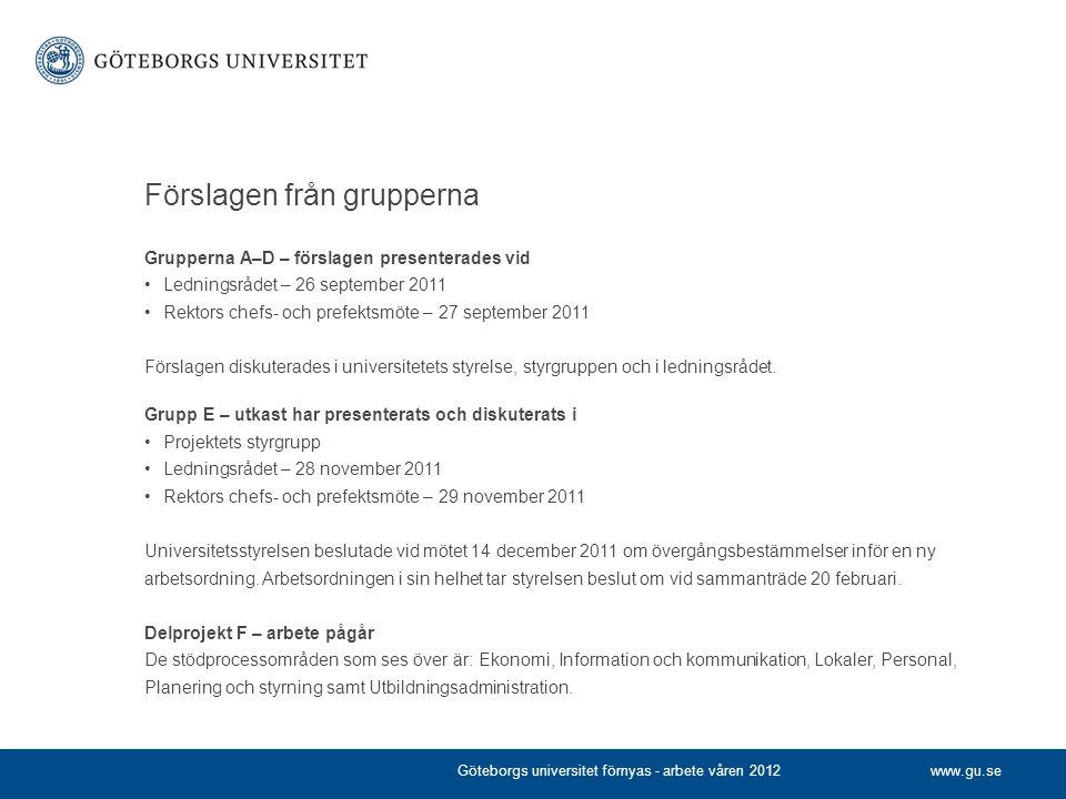 www.gu.se Förslagen från grupperna Grupperna A–D – förslagen presenterades vid •Ledningsrådet – 26 september 2011 •Rektors chefs- och prefektsmöte – 2