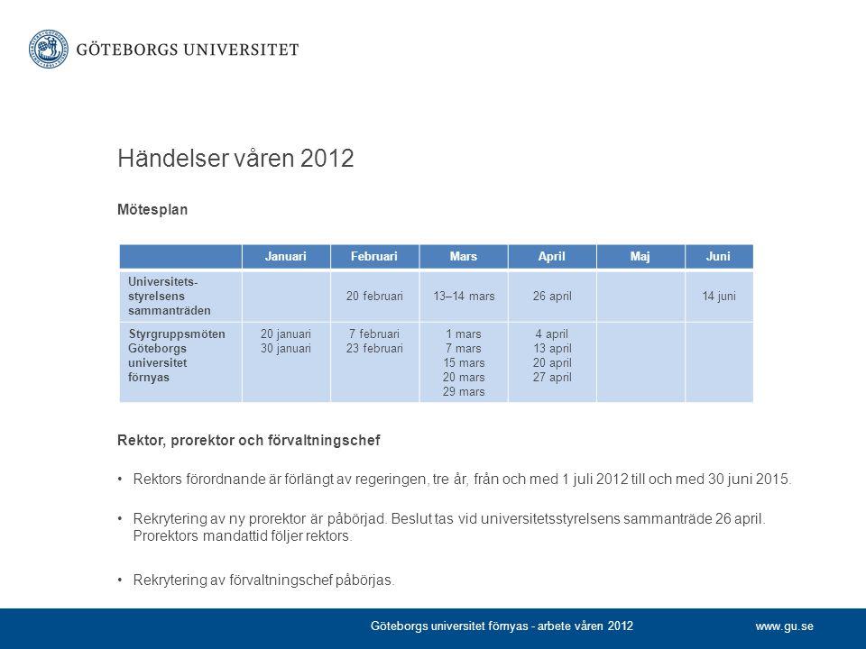 www.gu.se Händelser våren 2012 Mötesplan Göteborgs universitet förnyas - arbete våren 2012 JanuariFebruariMarsAprilMajJuni Universitets- styrelsens sa