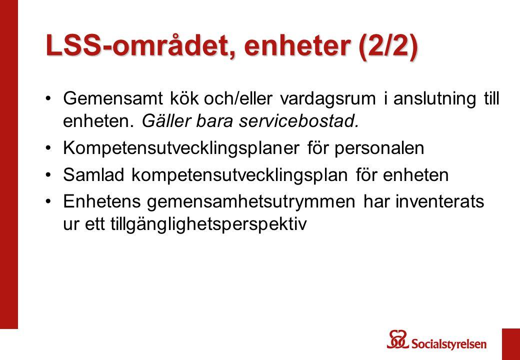 LSS-området, enheter (2/2) •Gemensamt kök och/eller vardagsrum i anslutning till enheten.