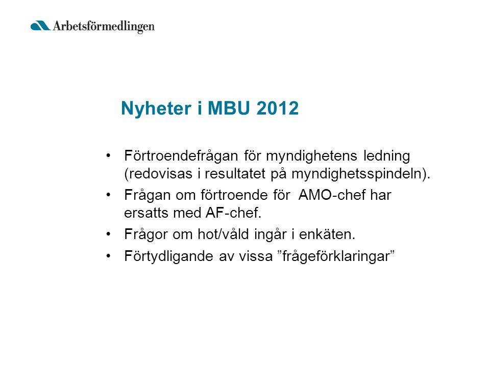 Nyheter i MBU 2012 •Förtroendefrågan för myndighetens ledning (redovisas i resultatet på myndighetsspindeln). •Frågan om förtroende för AMO-chef har e