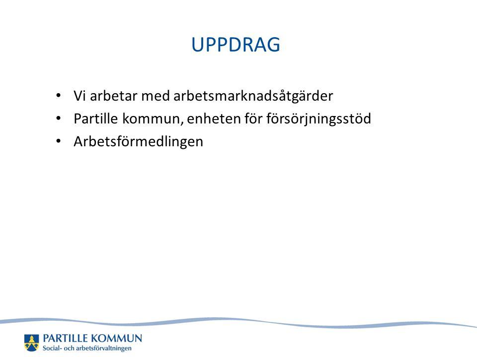 UPPDRAG • Vi arbetar med arbetsmarknadsåtgärder • Partille kommun, enheten för försörjningsstöd • Arbetsförmedlingen