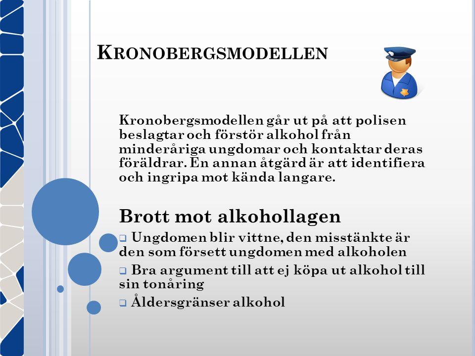 K RONOBERGSMODELLEN Kronobergsmodellen går ut på att polisen beslagtar och förstör alkohol från minderåriga ungdomar och kontaktar deras föräldrar. En