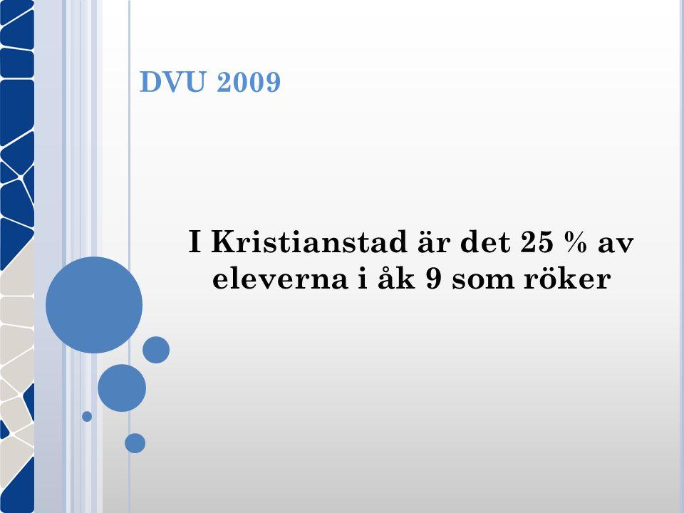 DVU 2009 I Kristianstad är det 25 % av eleverna i åk 9 som röker