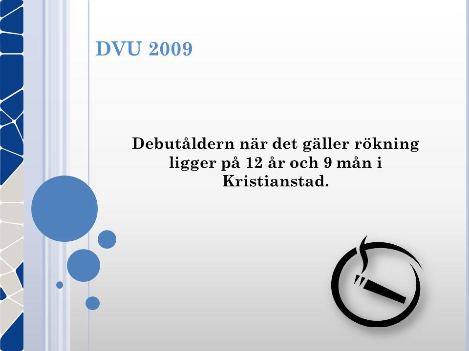 DVU 2009 Debutåldern när det gäller rökning ligger på 12 år och 9 mån i Kristianstad.