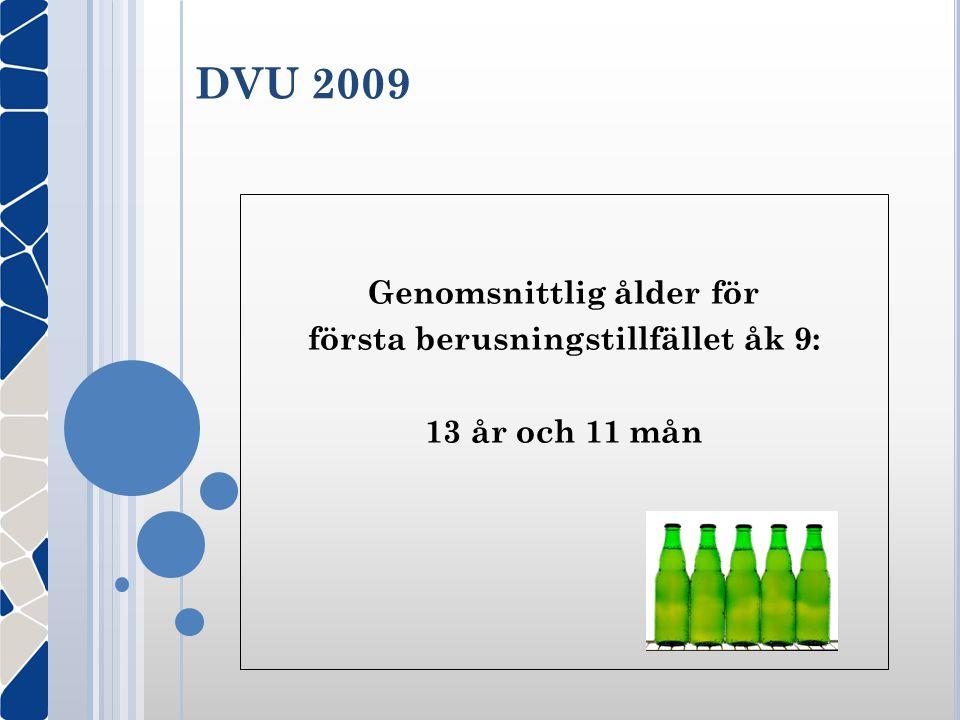 DVU 2009 Genomsnittlig ålder för första berusningstillfället åk 9: 13 år och 11 mån