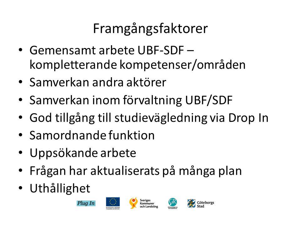 Framgångsfaktorer • Gemensamt arbete UBF-SDF – kompletterande kompetenser/områden • Samverkan andra aktörer • Samverkan inom förvaltning UBF/SDF • God tillgång till studievägledning via Drop In • Samordnande funktion • Uppsökande arbete • Frågan har aktualiserats på många plan • Uthållighet