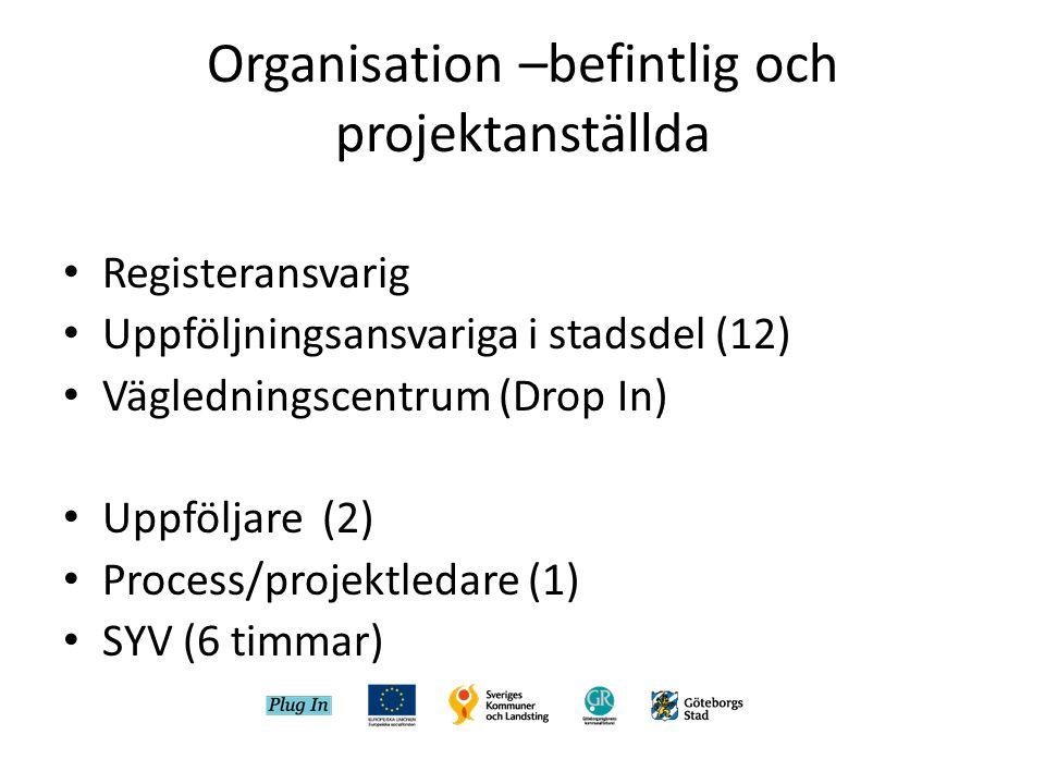 Organisation –befintlig och projektanställda • Registeransvarig • Uppföljningsansvariga i stadsdel (12) • Vägledningscentrum (Drop In) • Uppföljare (2) • Process/projektledare (1) • SYV (6 timmar)