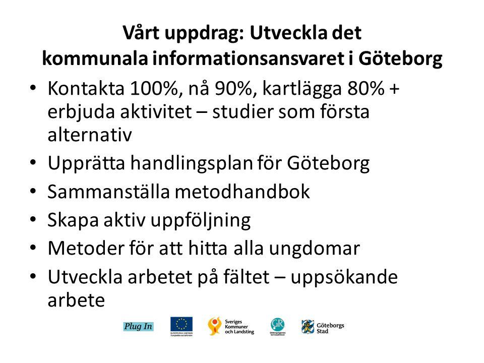 Vårt uppdrag: Utveckla det kommunala informationsansvaret i Göteborg • Kontakta 100%, nå 90%, kartlägga 80% + erbjuda aktivitet – studier som första a