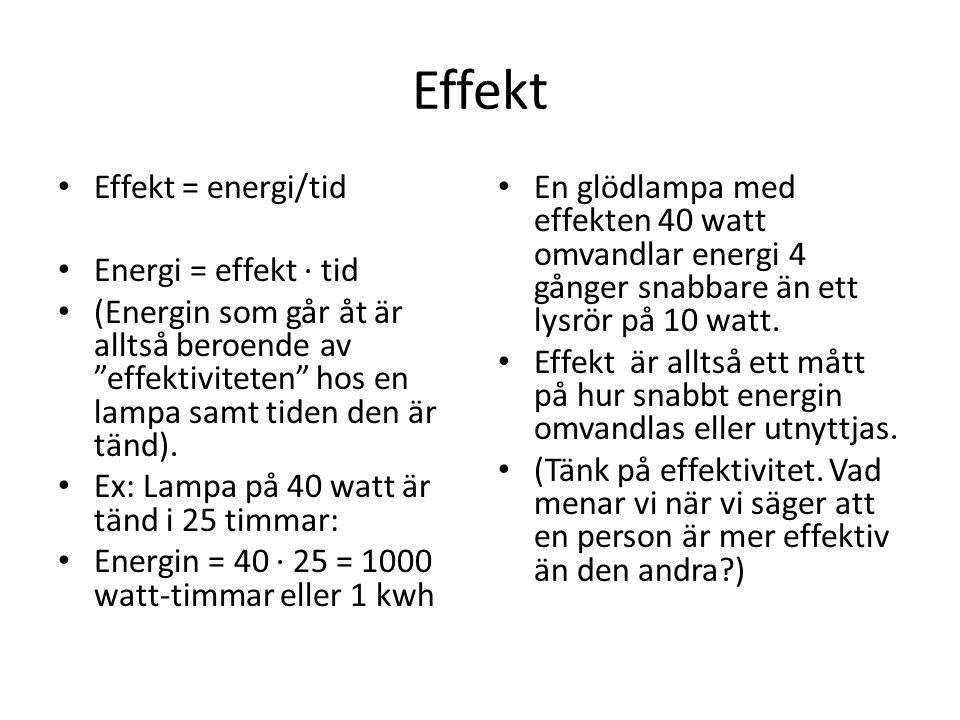"""Effekt • Effekt = energi/tid • Energi = effekt ∙ tid • (Energin som går åt är alltså beroende av """"effektiviteten"""" hos en lampa samt tiden den är tänd)"""