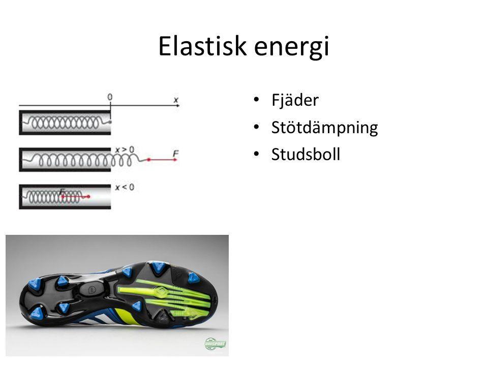 Elastisk energi • Fjäder • Stötdämpning • Studsboll