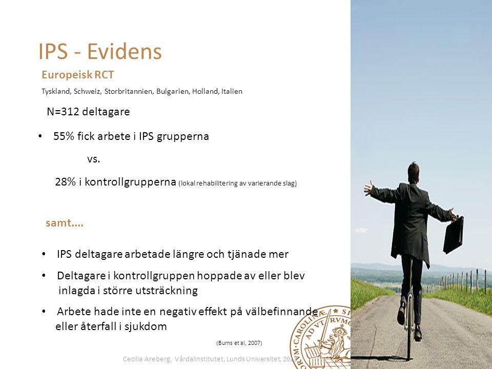 IPS - Evidens Europeisk RCT Tyskland, Schweiz, Storbritannien, Bulgarien, Holland, Italien N=312 deltagare • 55% fick arbete i IPS grupperna vs.