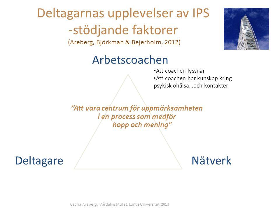 Deltagarnas upplevelser av IPS -stödjande faktorer Arbetscoachen DeltagareNätverk Att vara centrum för uppmärksamheten i en process som medför hopp och mening • Att coachen lyssnar • Att coachen har kunskap kring psykisk ohälsa…och kontakter (Areberg, Björkman & Bejerholm, 2012) Cecilia Areberg, Vårdalinstitutet, Lunds Universitet, 2013