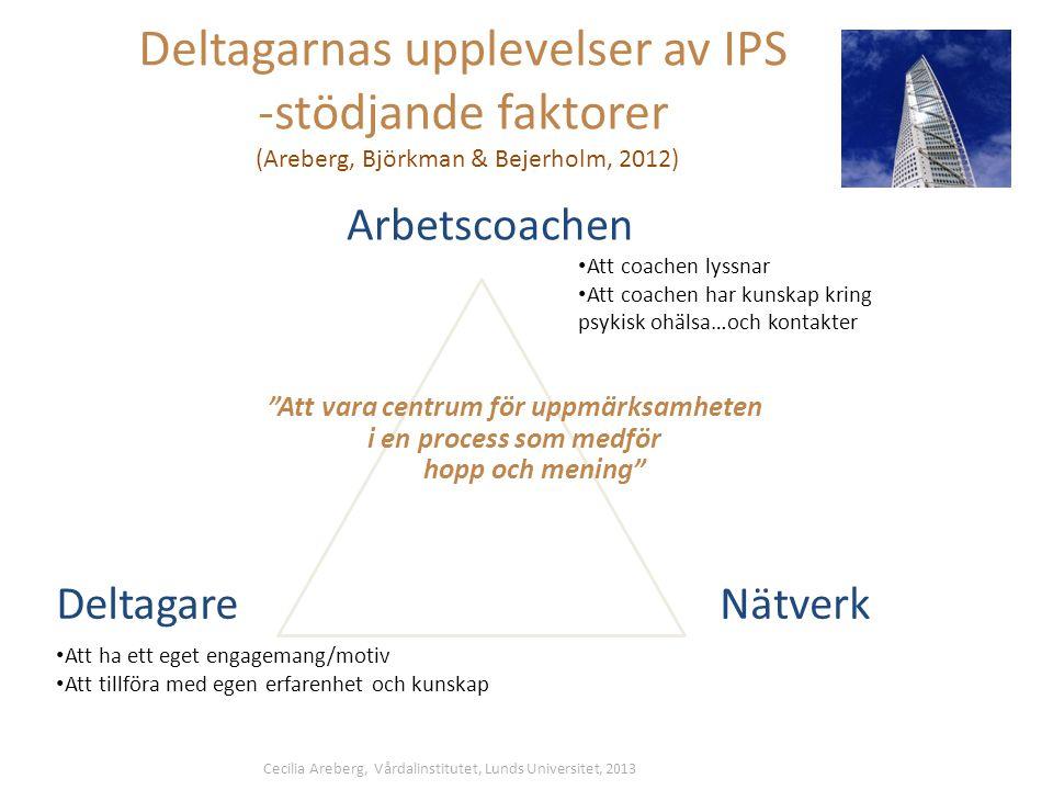 Deltagarnas upplevelser av IPS -stödjande faktorer Arbetscoachen DeltagareNätverk Att vara centrum för uppmärksamheten i en process som medför hopp och mening • Att coachen lyssnar • Att coachen har kunskap kring psykisk ohälsa…och kontakter • Att ha ett eget engagemang/motiv • Att tillföra med egen erfarenhet och kunskap (Areberg, Björkman & Bejerholm, 2012) Cecilia Areberg, Vårdalinstitutet, Lunds Universitet, 2013
