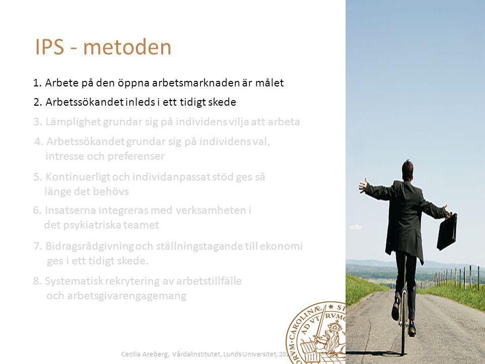 IPS - metoden 1.Arbete på den öppna arbetsmarknaden är målet 2.