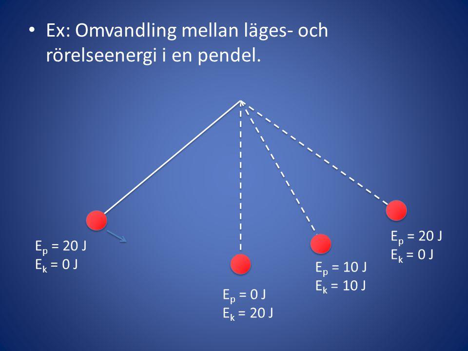 • Ex: Omvandling mellan läges- och rörelseenergi i en pendel. E p = 0 J E k = 20 J E p = 20 J E k = 0 J E p = 20 J E k = 0 J E p = 10 J E k = 10 J