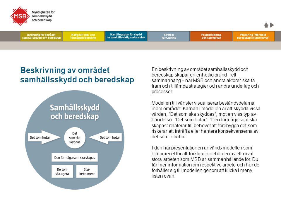 Nationell risk- och förmågebedömning Handlingsplan för skydd av samhällsviktig verksamhet CBRNE- strategi Projekt ledning och samverkan Planering inför höjd beredskap (civilt försvar) Inriktning för området samhällsskydd och beredskap Sveriges totalförsvar består både av militärt och civilt försvar.