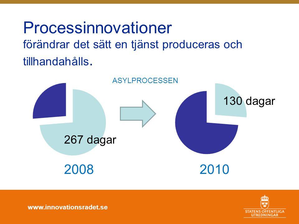 www.innovationsradet.se Processinnovationer förändrar det sätt en tjänst produceras och tillhandahålls. 267 dagar 130 dagar 20082010 ASYLPROCESSEN