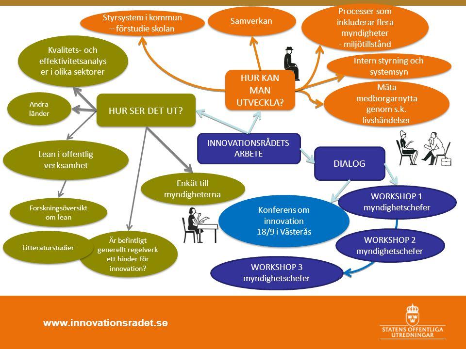 www.innovationsradet.se Samverkan INNOVATIONSRÅDETS ARBETE HUR KAN MAN UTVECKLA? DIALOG HUR SER DET UT? Kvalitets- och effektivitetsanalys er i olika