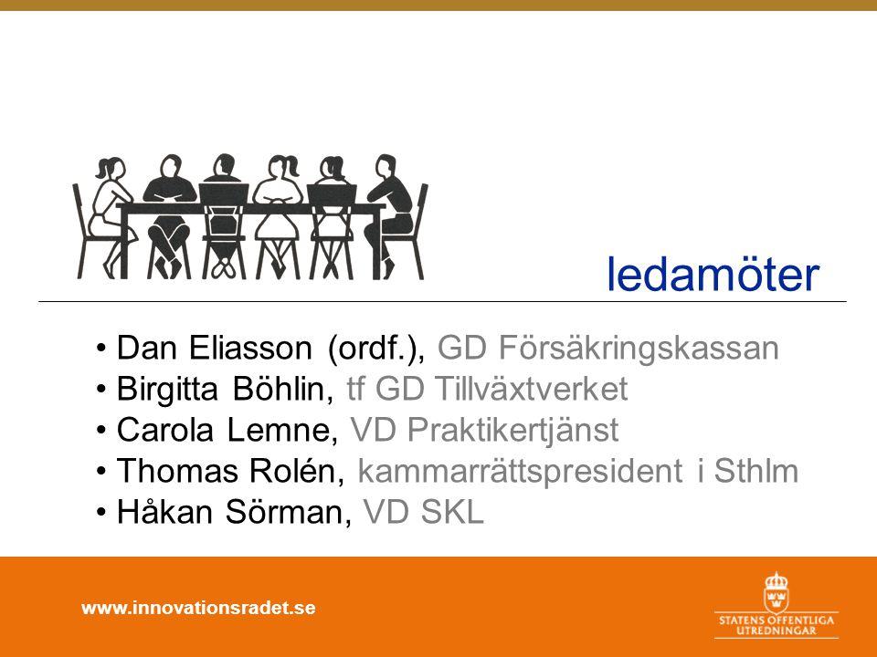 www.innovationsradet.se ledamöter • Dan Eliasson (ordf.), GD Försäkringskassan • Birgitta Böhlin, tf GD Tillväxtverket • Carola Lemne, VD Praktikertjänst • Thomas Rolén, kammarrättspresident i Sthlm • Håkan Sörman, VD SKL