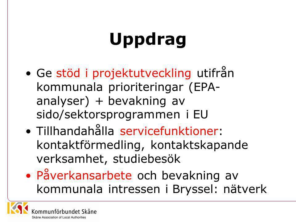Uppdrag •Ge stöd i projektutveckling utifrån kommunala prioriteringar (EPA- analyser) + bevakning av sido/sektorsprogrammen i EU •Tillhandahålla servi