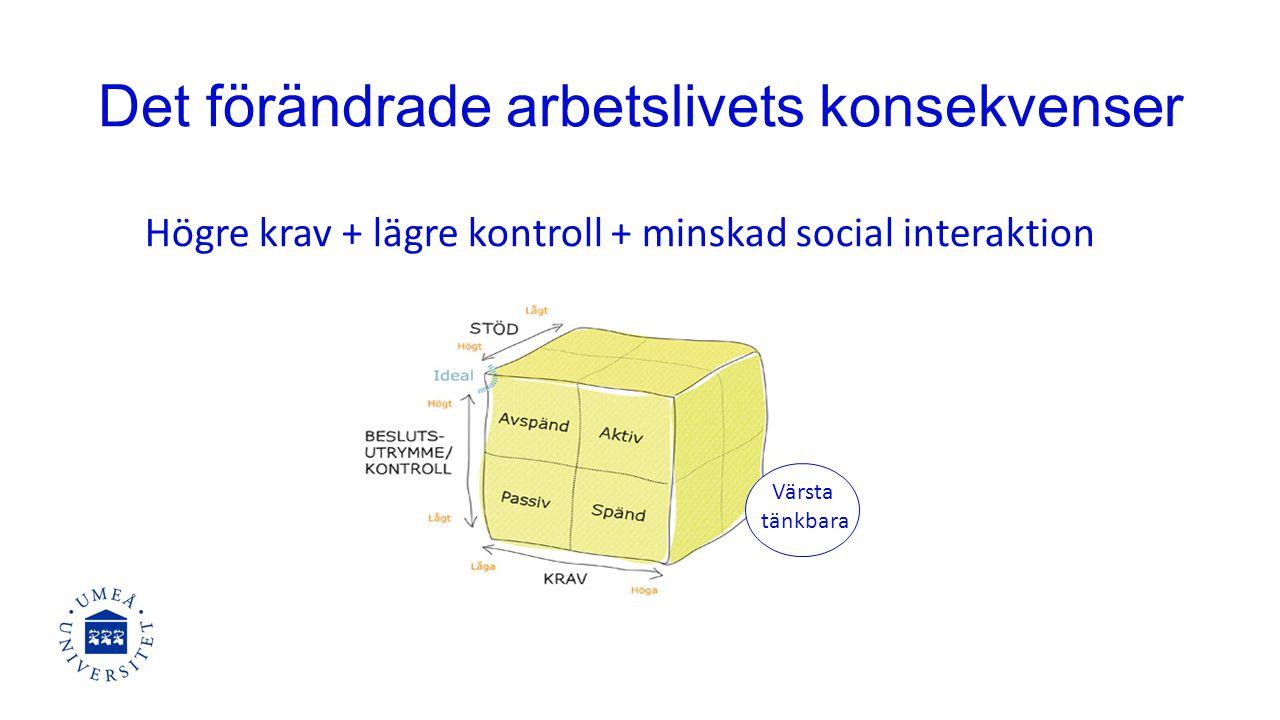 Värsta tänkbara Det förändrade arbetslivets konsekvenser Högre krav + lägre kontroll + minskad social interaktion