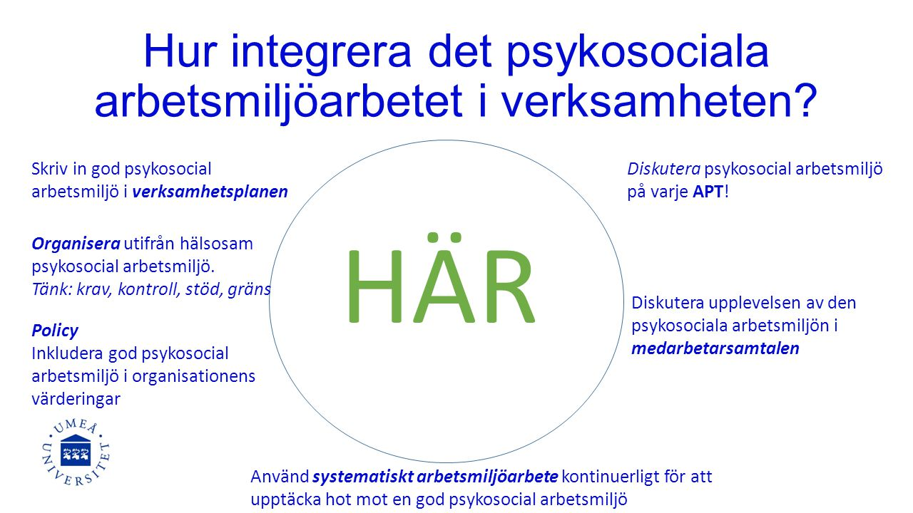 HÄR Hur integrera det psykosociala arbetsmiljöarbetet i verksamheten? Använd systematiskt arbetsmiljöarbete kontinuerligt för att upptäcka hot mot en