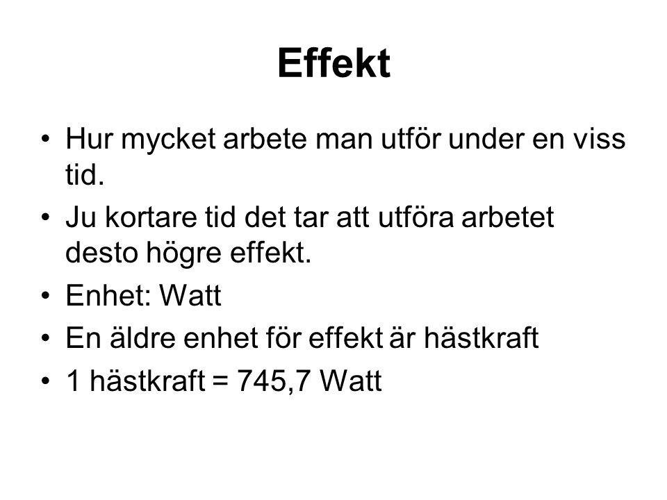 Effekt •Hur mycket arbete man utför under en viss tid. •Ju kortare tid det tar att utföra arbetet desto högre effekt. •Enhet: Watt •En äldre enhet för