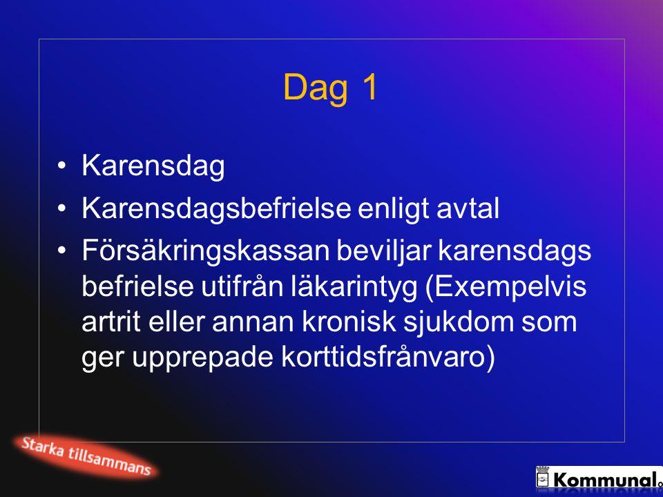 Dag 1 •Karensdag •Karensdagsbefrielse enligt avtal •Försäkringskassan beviljar karensdags befrielse utifrån läkarintyg (Exempelvis artrit eller annan