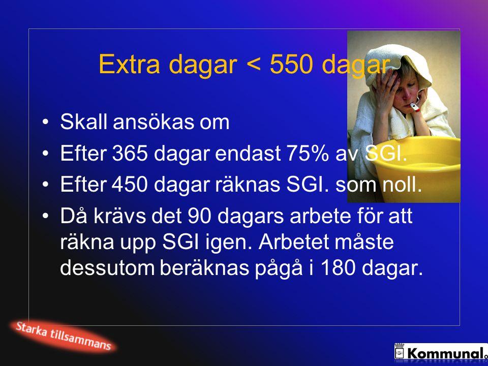 Extra dagar < 550 dagar •Skall ansökas om •Efter 365 dagar endast 75% av SGI. •Efter 450 dagar räknas SGI. som noll. •Då krävs det 90 dagars arbete fö