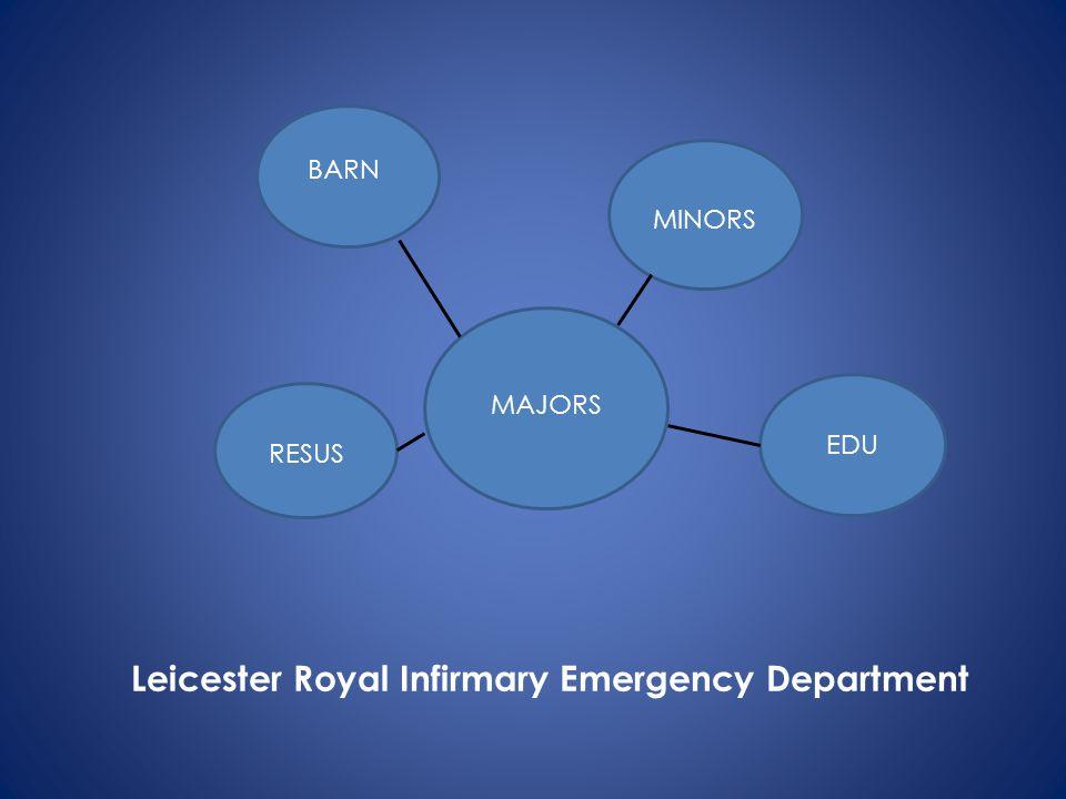 BARN MINORS MAJORS RESUS EDU Leicester Royal Infirmary Emergency Department