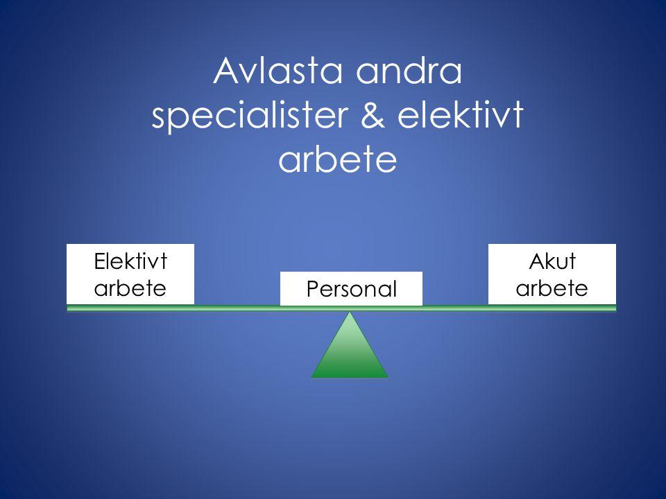Avlasta andra specialister & elektivt arbete Elektivt arbete Personal Akut arbete