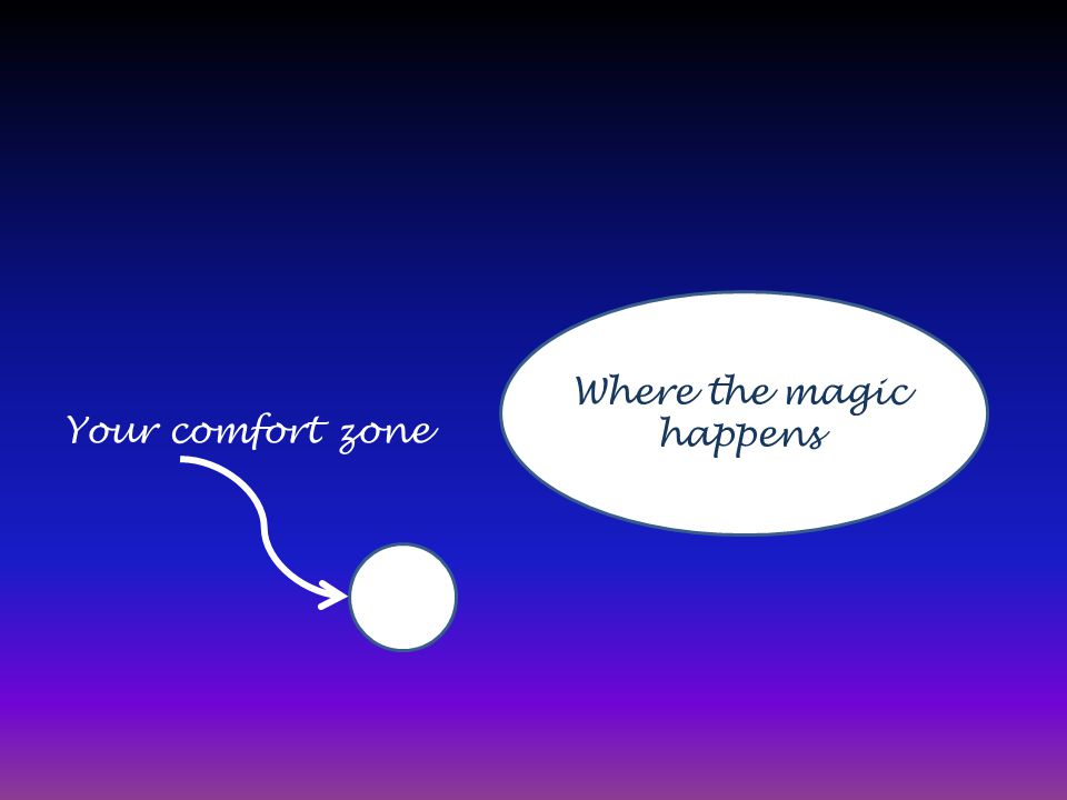 Your comfort zone Where the magic happens
