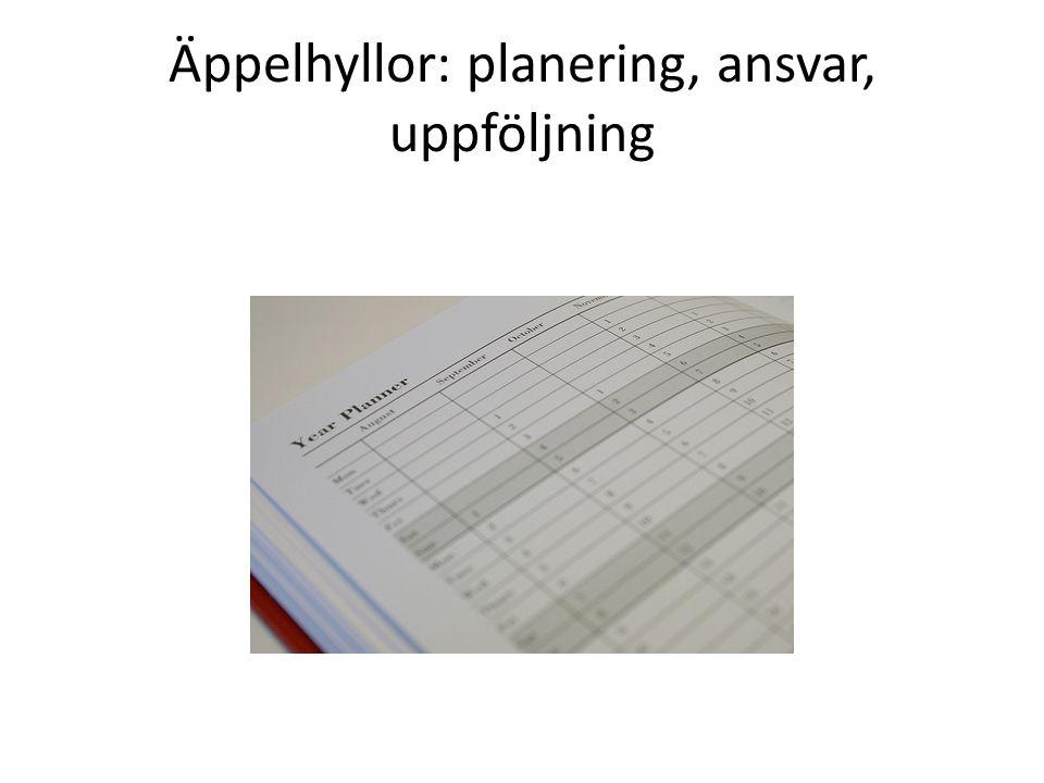 Äppelhyllor: planering, ansvar, uppföljning