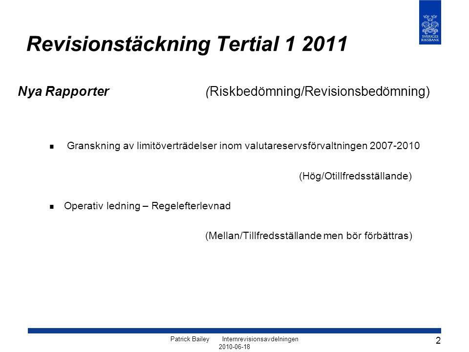 Patrick Bailey Internrevisionsavdelningen 2010-06-18 3 Revisionstäckning Tertial 1 2011 Uppföljnings rapporter (Riskbedömning/Revisionsbedömning)  Kontanthantering – Sedelmakulering (Mellan/ Tillfredsställande- Stängd)  Övervakning och finansiell analys- Genomförande (Mellan/Tillfredsställande- Stängd)  Betalningssystem- Systemförvaltning (Mellan/Tillfredsställande - Stängd)  Övervakning och finansiell analys- SEK utlåning (Mellan/Tillfredsställande- Stängd)  Övervakning och finansiell analys- USD utlåning (Mellan/Tillfredsställande- Stängd)  Informationssäkerhet (Mellan/Tillfredsställande- Stängd)  Extern statistik beställarrollen (Mellan/Tillfredsställande- Stängd)