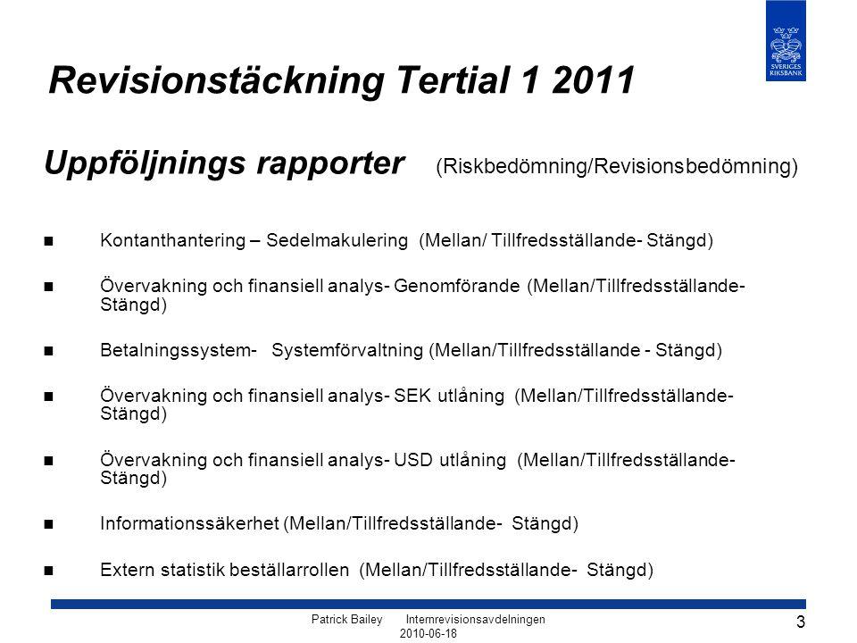 Patrick Bailey Internrevisionsavdelningen 2010-06-18 4 Revisionstäckning Tertial 1 2011 Uppföljnings rapporter (Riskbedömning/Revisionsbedömning)  Penningpolitik Prognosprocessen (Mellan/Tillfredsställande- Stängd)  Informationssäkerhet (Mellan/Tillfredsställande- Stängd)  Övervakning och finansiell analys- ( KAP) (Mellan/Tillfredsställande- Stängd)  Informationssäkerhet (Mellan/Tillfredsställande men bör förbättras - Öppen )  Strategiskledning - Verksamhetsstyrning (Mellan/Tillfredsställande men bör förbättras - Öppen )  IT Drift – ändringshantering (Mellan/Tillfredsställande- Stängd)