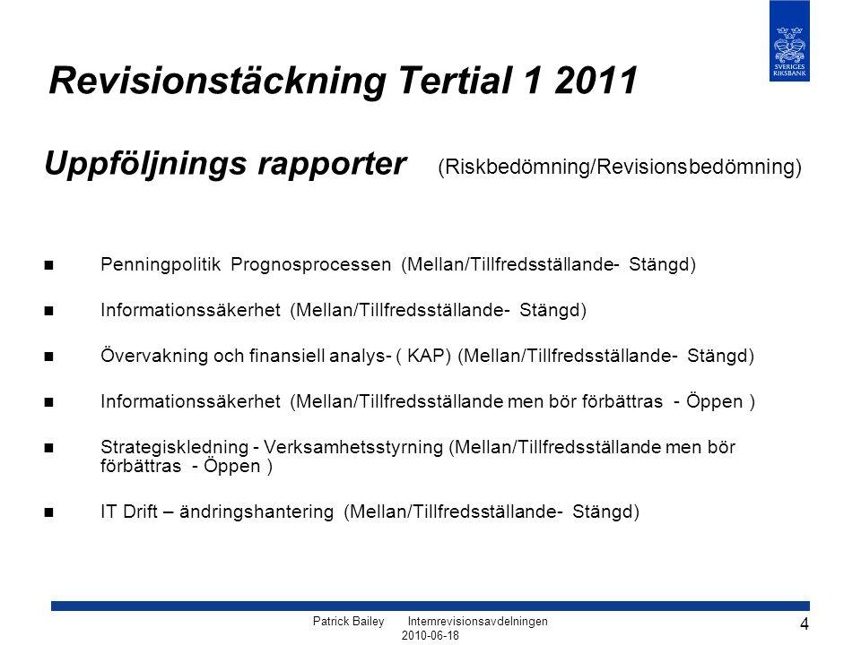 Patrick Bailey Internrevisionsavdelningen 2010-06-18 4 Revisionstäckning Tertial 1 2011 Uppföljnings rapporter (Riskbedömning/Revisionsbedömning)  Pe