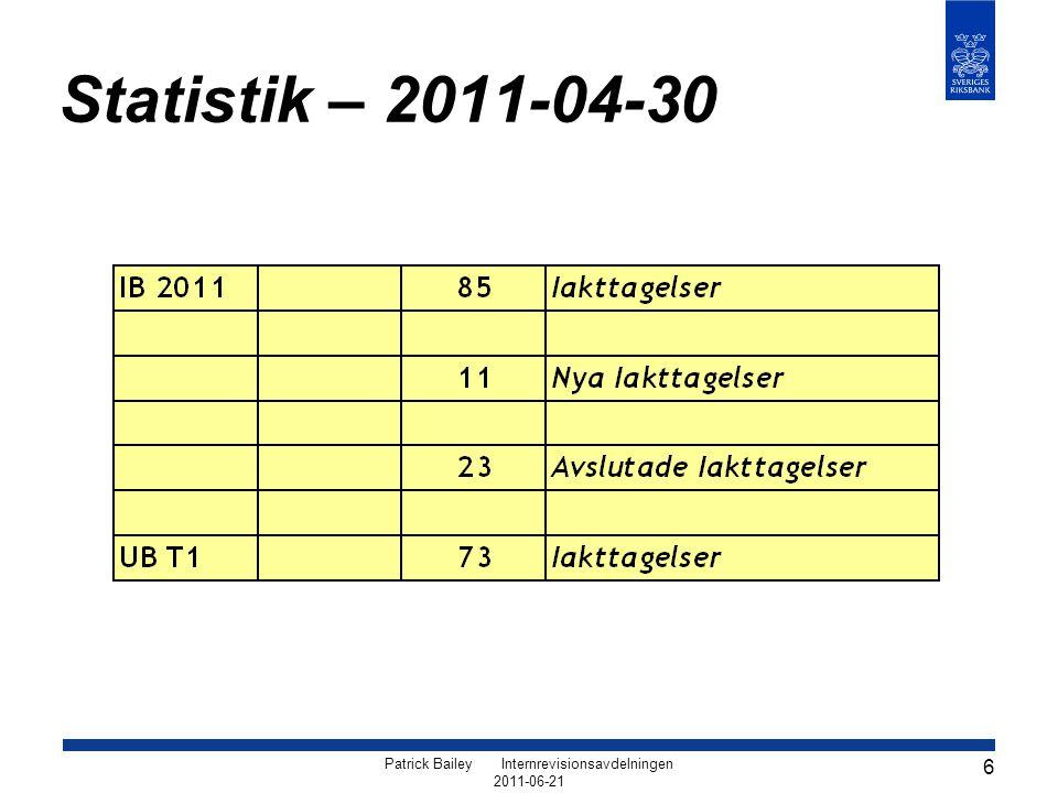 Patrick Bailey Internrevisionsavdelningen 2011-06-21 6 Statistik – 2011-04-30