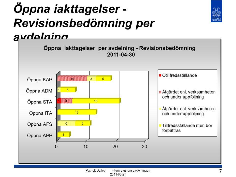 Patrick Bailey Internrevisionsavdelningen 2011-06-21 8 Öppna iakttagelser - Risk per avdelning