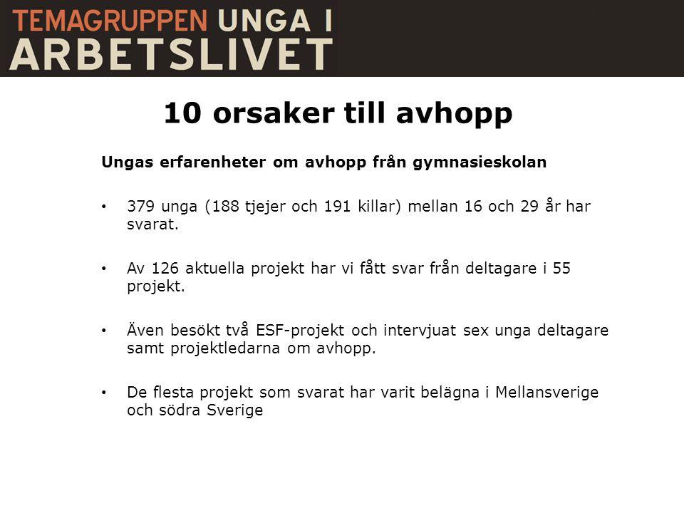10 orsaker till avhopp Ungas erfarenheter om avhopp från gymnasieskolan • 379 unga (188 tjejer och 191 killar) mellan 16 och 29 år har svarat.