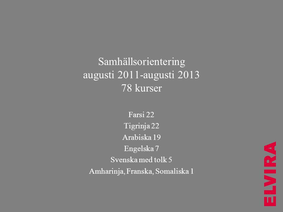 Samhällsorientering augusti 2011-augusti 2013 78 kurser Farsi 22 Tigrinja 22 Arabiska 19 Engelska 7 Svenska med tolk 5 Amharinja, Franska, Somaliska 1
