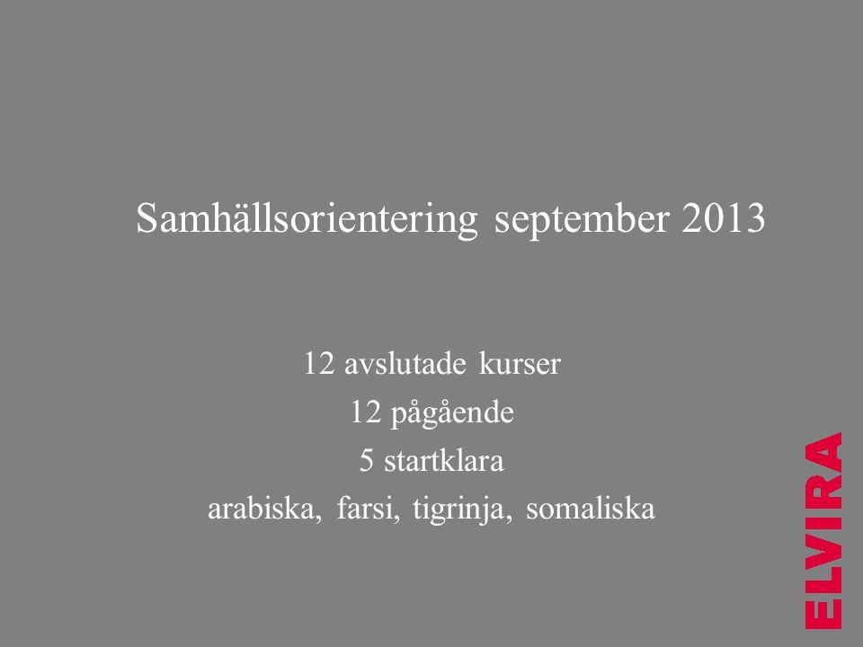 Samhällsorientering september 2013 12 avslutade kurser 12 pågående 5 startklara arabiska, farsi, tigrinja, somaliska