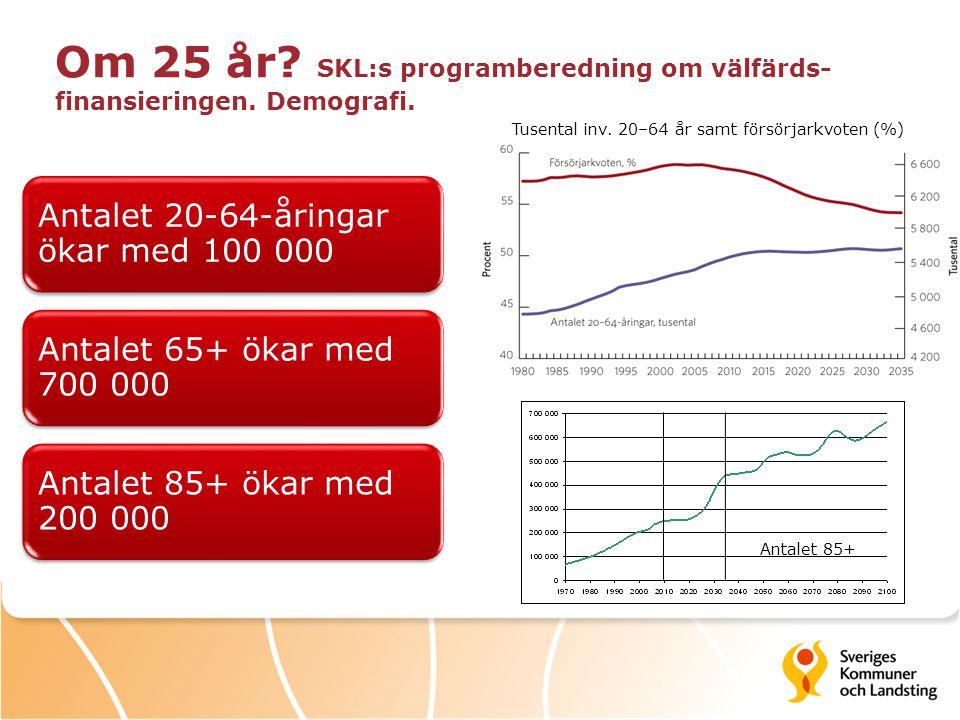 Om 25 år? SKL:s programberedning om välfärds- finansieringen. Demografi. Antalet 20-64-åringar ökar med 100 000 Antalet 65+ ökar med 700 000 Antalet 8