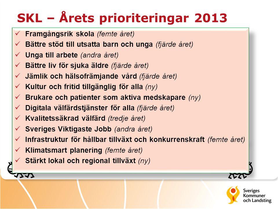 SKL – Årets prioriteringar 2013  Framgångsrik skola (femte året)  Bättre stöd till utsatta barn och unga (fjärde året)  Unga till arbete (andra åre