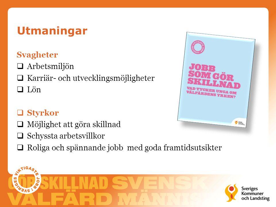 Utmaningar Svagheter  Arbetsmiljön  Karriär- och utvecklingsmöjligheter  Lön  Styrkor  Möjlighet att göra skillnad  Schyssta arbetsvillkor  Rol