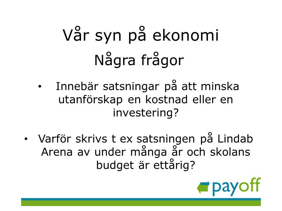 • www.payoff.se • info@payoff.nu • Claes Malmquist  Tel: 076 – 83 00 529  E-post: claes@payoff.nu • Sven Vikberg  Tel: 076 – 13 41 503  E-post: sven@payoff.nu payoff kontakt