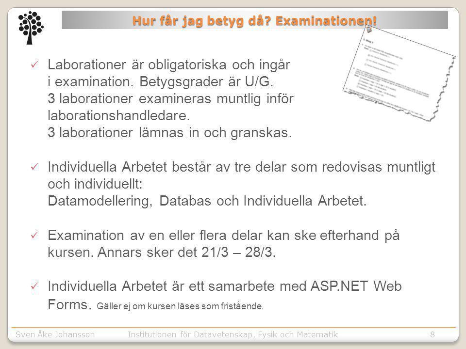 Sven Åke JohanssonInstitutionen för Kommunikation o designSven Åke JohanssonInstitutionen för Datavetenskap, Fysik och Matematik  Laborationer är obligatoriska och ingår i examination.